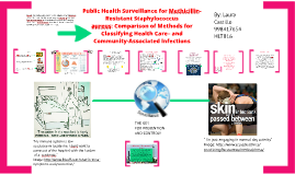 Copy of Public Health Surveillance for Methicillin-Resistant Staphylococcus aureus: Comparison of Methods for Classifying Health Care– and Community-Associated Infections