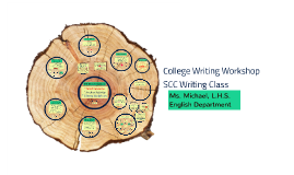 College Writing Workshop