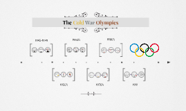 The Cold War Olympics