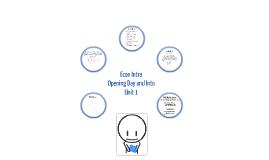 Copy of Econ Intro