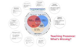 Teaching Presence: What's Missing?