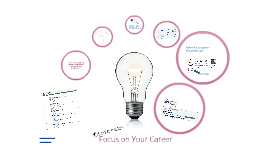 Focus for Career