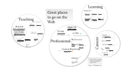 HANDOUT Great Mathematics Places to go on the Web