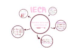 IECA (Inhibidores de la enzima convertidora de angiotensina)