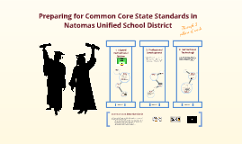 Copy of NUSD Common Core State Standards Implementation Plan