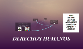 Copy of DERECHOS HUMANOS