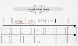 Les Attributions d'institution royal