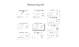 Measuring e/K
