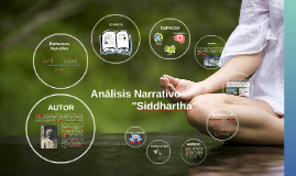 "Copy of Analisis Narrativo ""Siddhartha"""