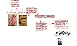 Barthes y el sistema de la moda