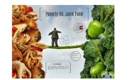 Poverty VS. Junk Food