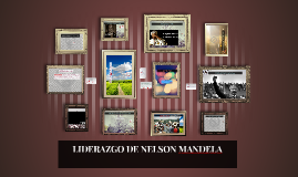 Copy of LIDERAZGO DE NELSON MANDELA