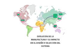 Copy of EVOLUCION DE LA MANUFACTURA Y SU IMPACTO EN EL DISEÑO O SELE