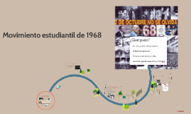 Movimiento estudiantil 1968