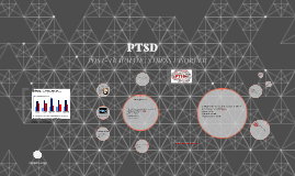 Copy of PTSD - Post Traumatic Stress Disorder