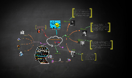 Copy of Mapa Mental - Proceso Creativo