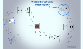 Copy of Foster Skills