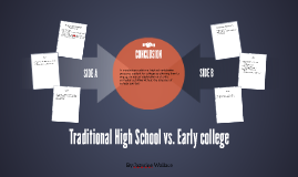 Traditional High School vs. Early college