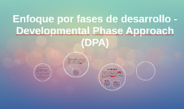 Enfoque por fases de desarrollo - Developmental Phase Approa