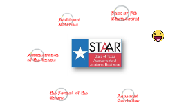STAAR Reading and Writing