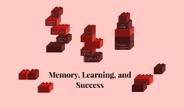 Memory, Learning, and Success