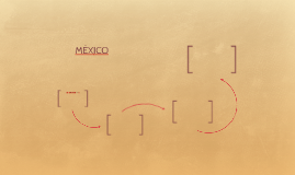 ¿Qué significa México para mí?