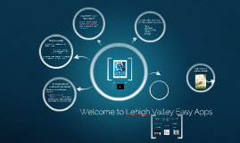 Copy of LVeasyapps Overview
