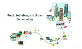 Copy of Rural, Suburban, and Urban Communities