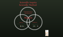 Demonstration Lesson: Scientific Inquiry and the Scientific Method