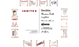 SCM: Zara/Inditex Group