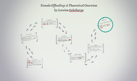 Female Offending: A Theoretical Overview