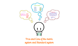 Copy of Metric System v.s Standard System of measure