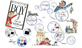 """Boy"" by Roald Dahl SOW"