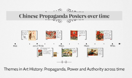 Chinese Propaganda Posters over time