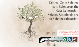 Critical Zone Science is to Science as the Next Generation Science Standards are to Science Education