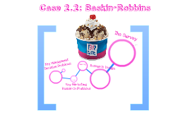baskin robins case View notes - baskin robbins marketing plan outline paper from mkt 421 at university of phoenix baskin robbins marketing plan final outline paper lou.