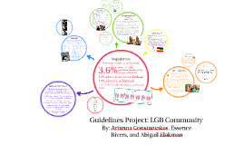 Guidlines Project