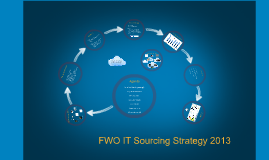 FWO Sourcing Strategy 2013