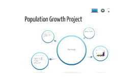Population Project- Norway