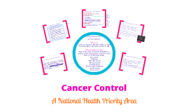 Cancer Control NHPA
