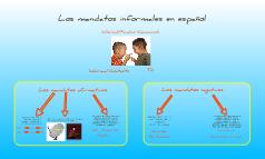 Copy of Copy of Informal Commands