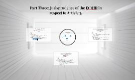 Part Three: Examining the Jurisprudence of the ECtHR & Artic