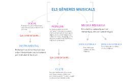 Copy of Els gèneres musicals