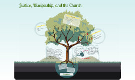 Justice, Discipleship, Church, and Youth Ministry