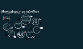 Informe de laboratorio, movimiento parabólico