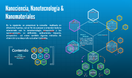Nanociencia, Nanotecnologia & Nanomateriales