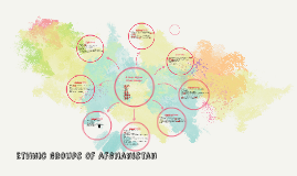 Copy of Ethnic groups of afghanistan