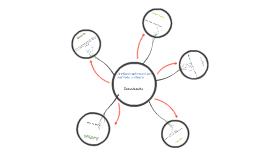 Atributos universales del servicio a cliente