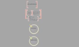 Copy of Modelo Cognitivo High Scope
