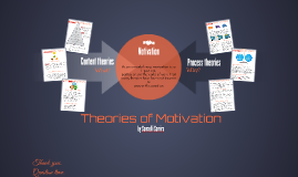 Copy of Theories of Motivation